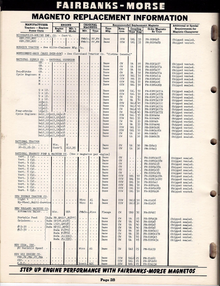 fm85d-apln-info-1952-skinny-p28.png
