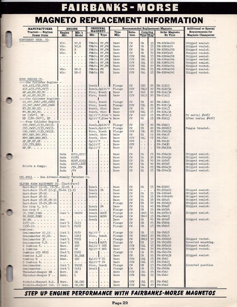 fm85d-apln-info-1952-skinny-p29.png