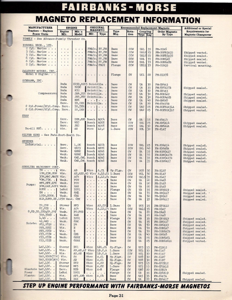 fm85d-apln-info-1952-skinny-p31.png