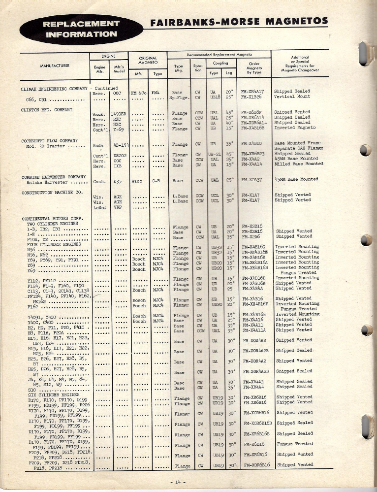 fm85e-ao-info-1957-skinny-p14.png