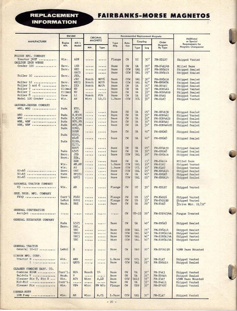 fm85e-ao-info-1957-skinny-p20.png