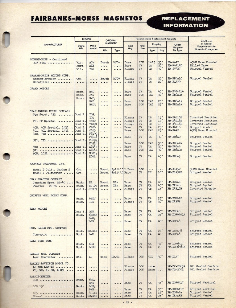 fm85e-ao-info-1957-skinny-p21.png