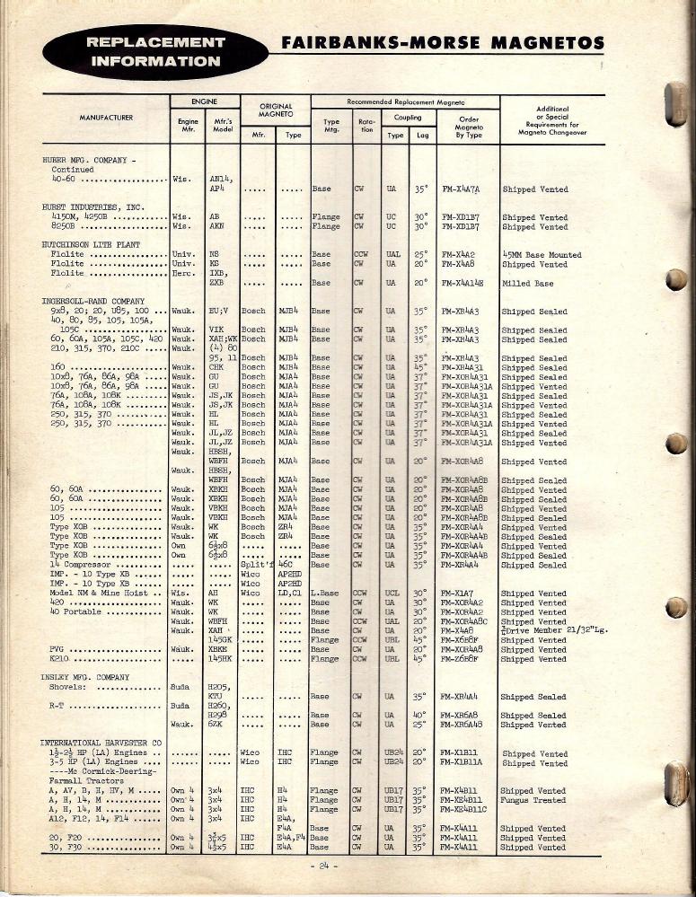 fm85e-ao-info-1957-skinny-p24.png