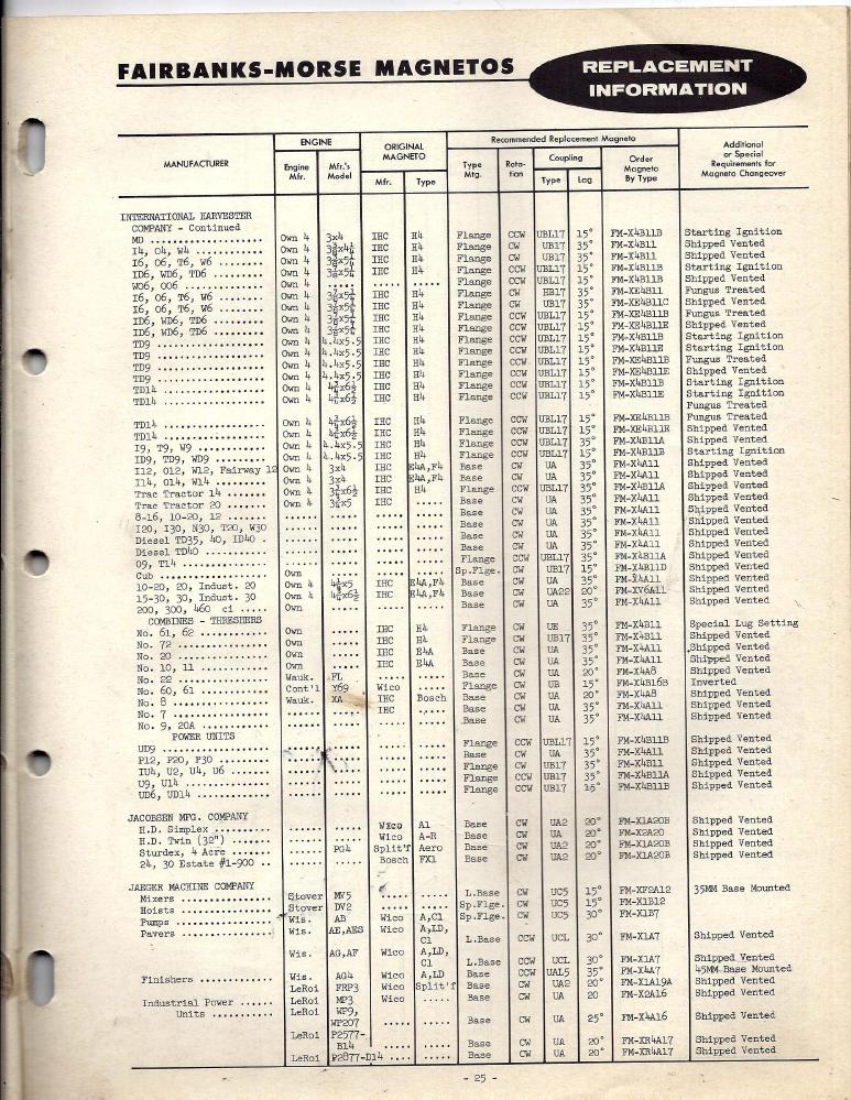 fm85e-ao-info-1957-skinny-p25.png