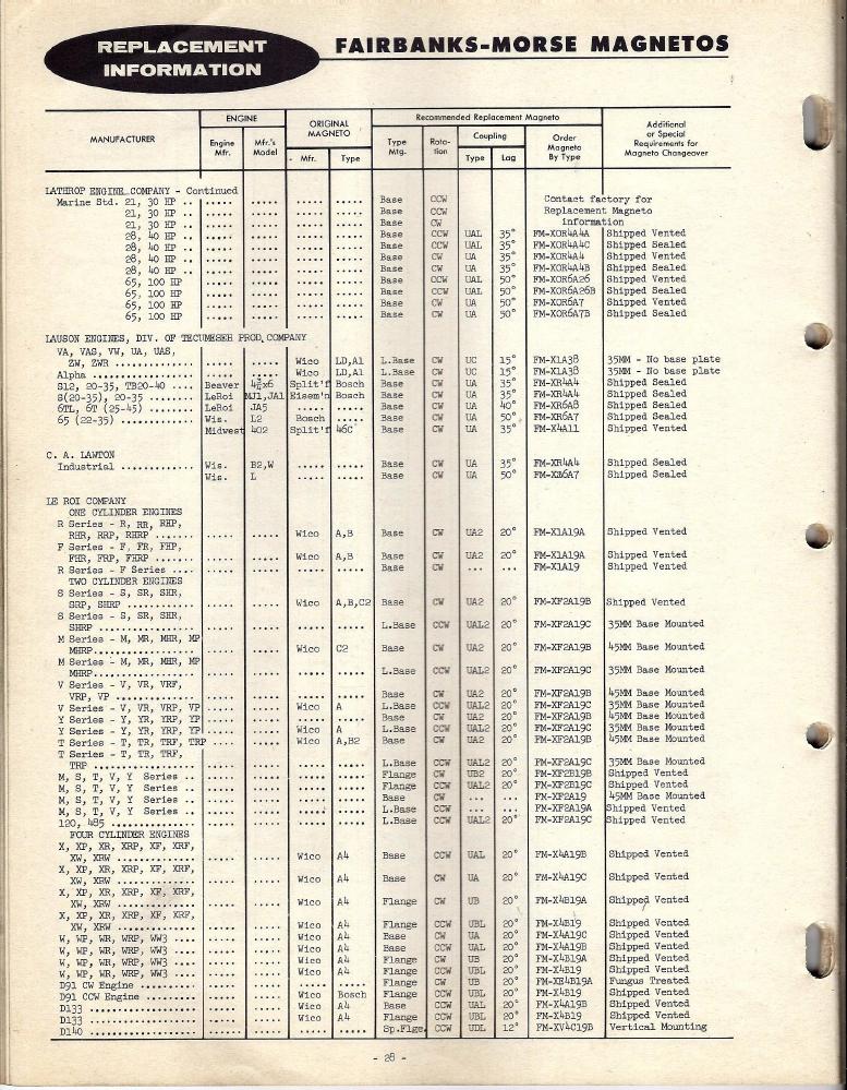 fm85e-ao-info-1957-skinny-p28.png