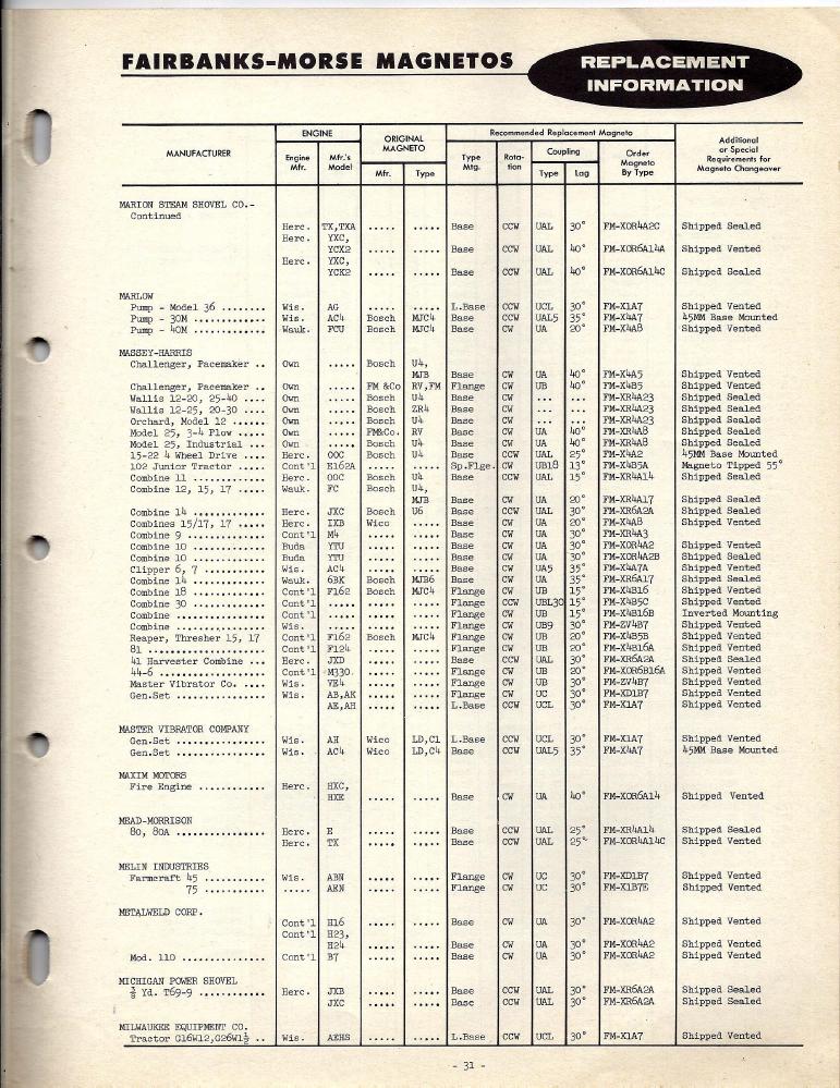fm85e-ao-info-1957-skinny-p31.png