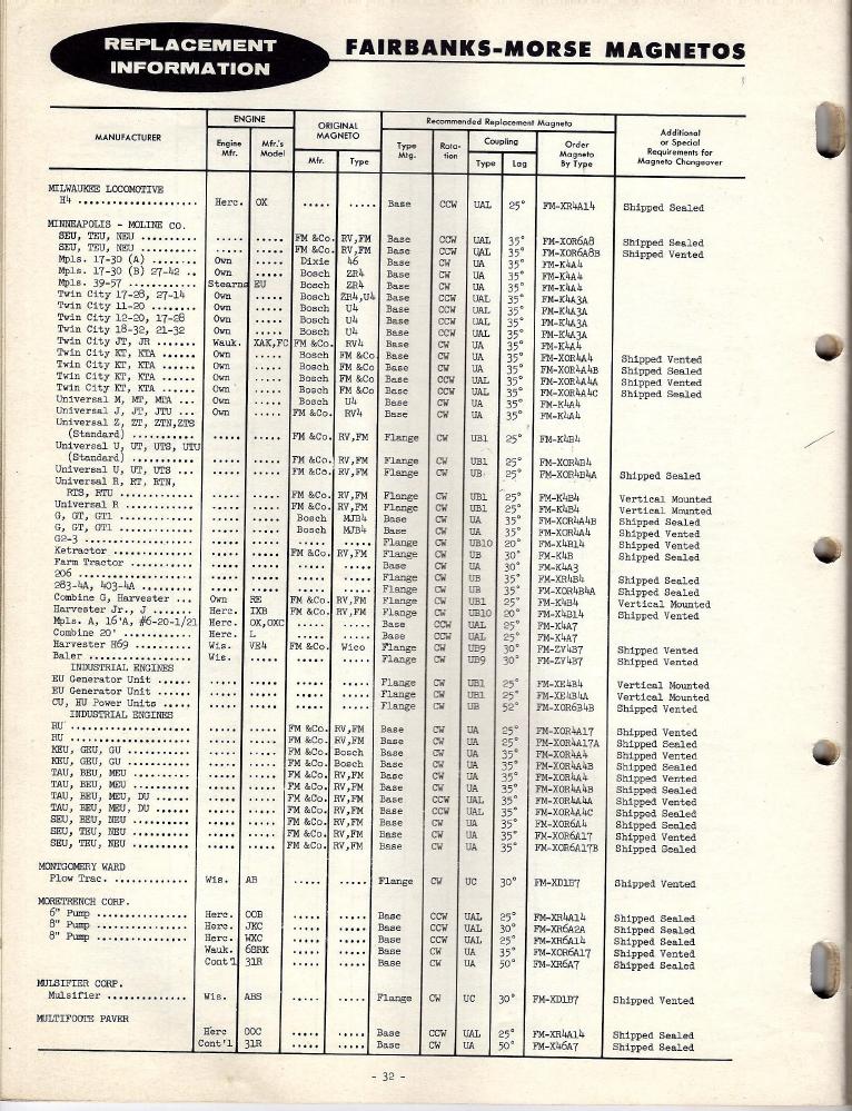 fm85e-ao-info-1957-skinny-p32.png
