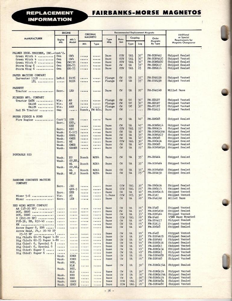 fm85e-ao-info-1957-skinny-p36.png