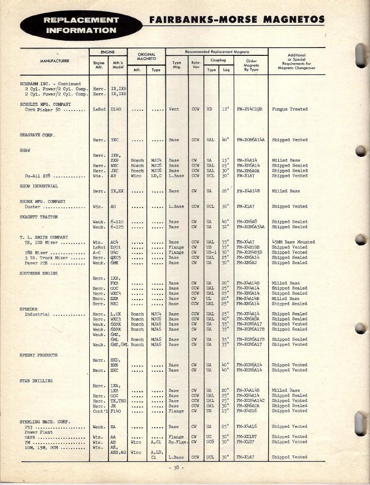 fm85e-ao-info-1957-skinny-p38.png