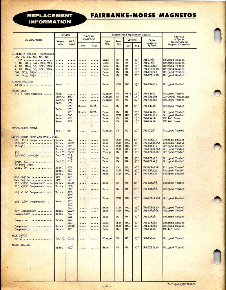 fm85e-ao-info-1957-skinny-p44.png