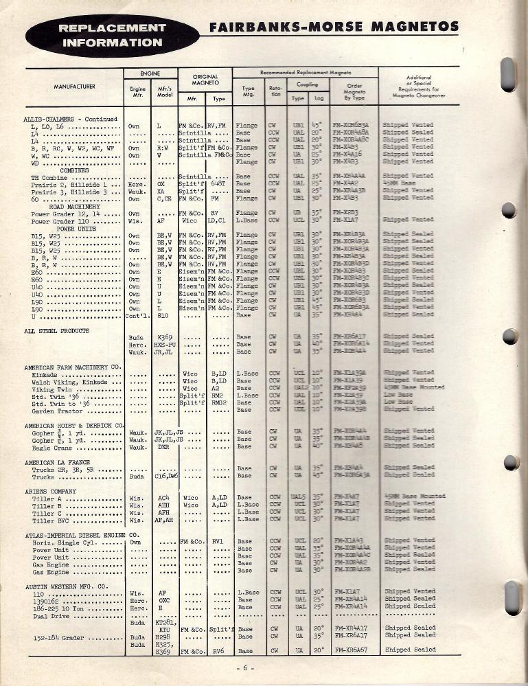 fm85e-ao-info-1957-skinny-p6.png