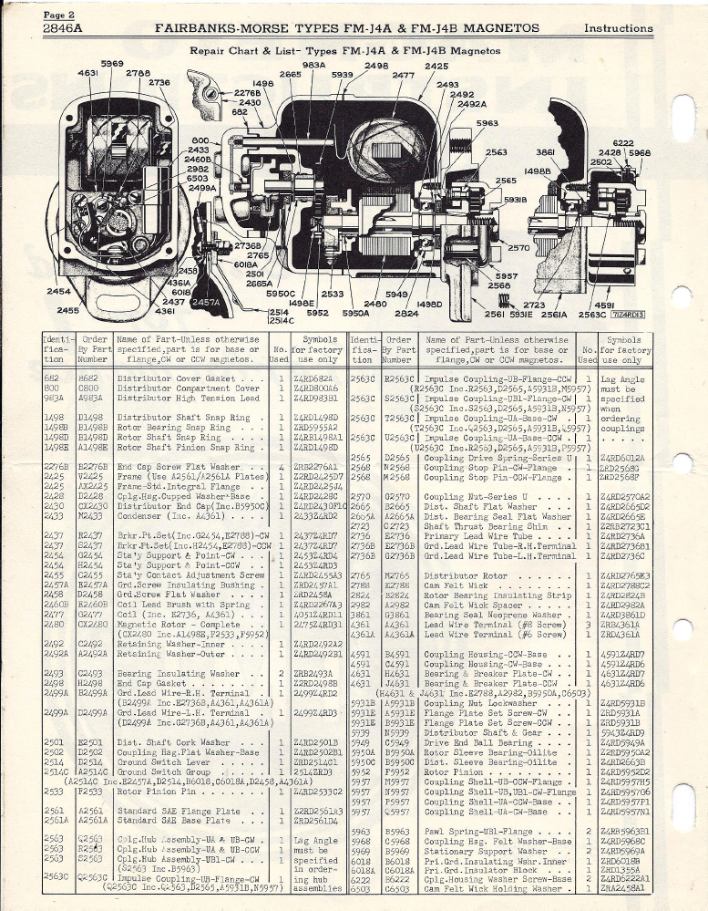 fmj..2 skinny magneto rx fairbanks morse fmj4a,b instructions 1942 bulletin fairbanks morse magneto wiring diagram at gsmportal.co