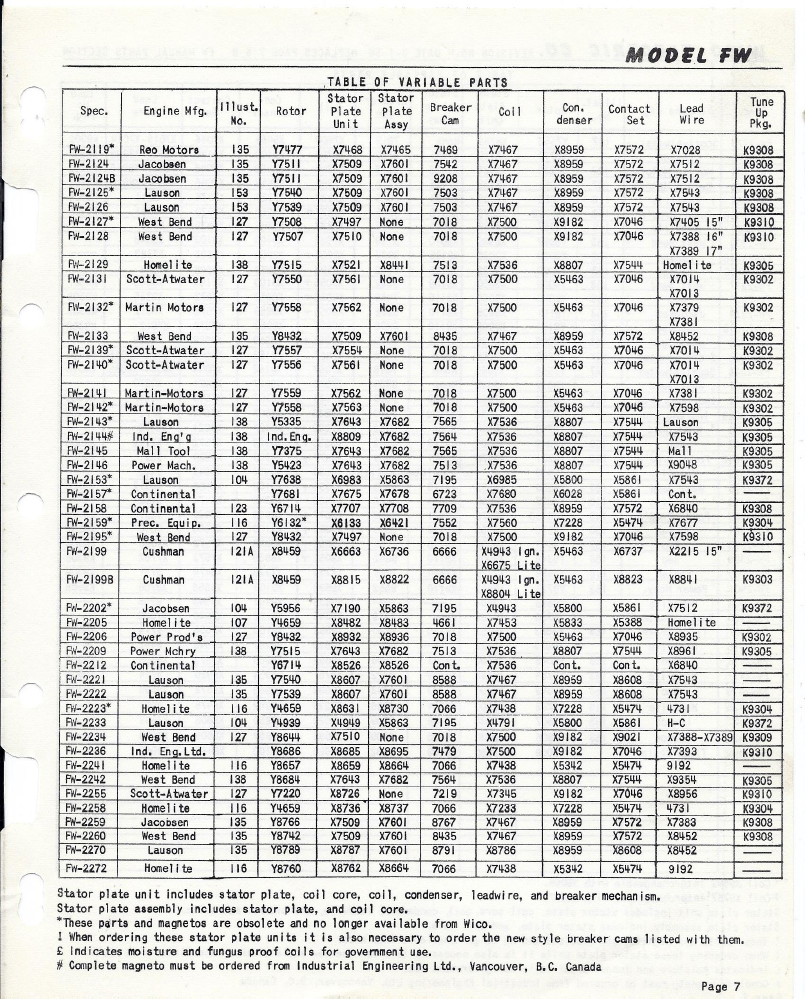 fw-1955-service-parts-list-1955-skinny-p7.png