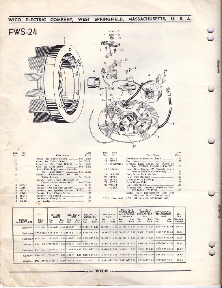 fw-industrial-mags-parts-svc-1947-skinny-p4.png