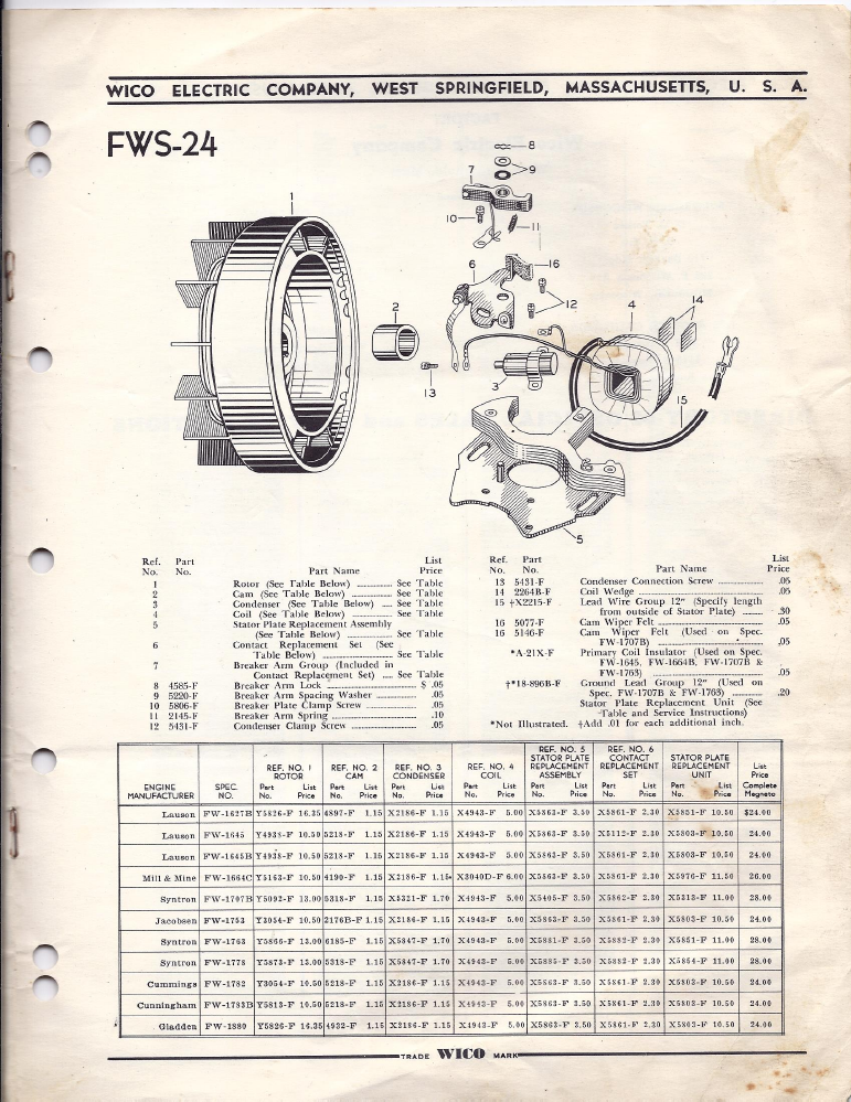 fw-industrial-mags-parts-svc-1947-skinny-p5.png