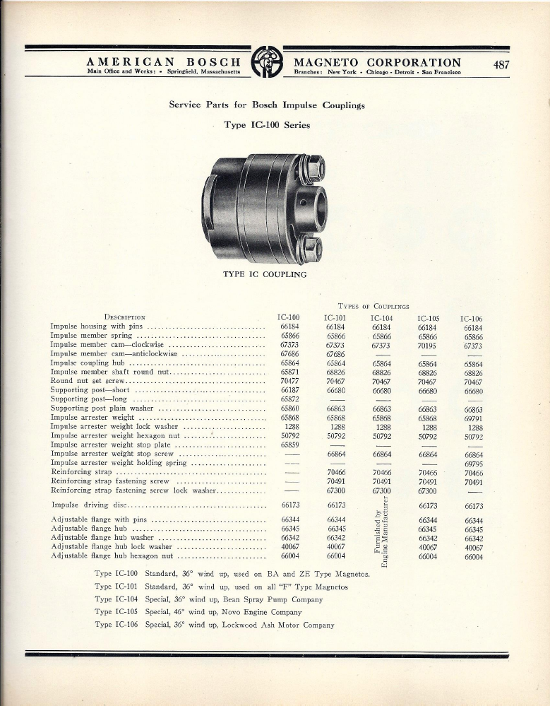 fx1-parts-skinny-p487.png