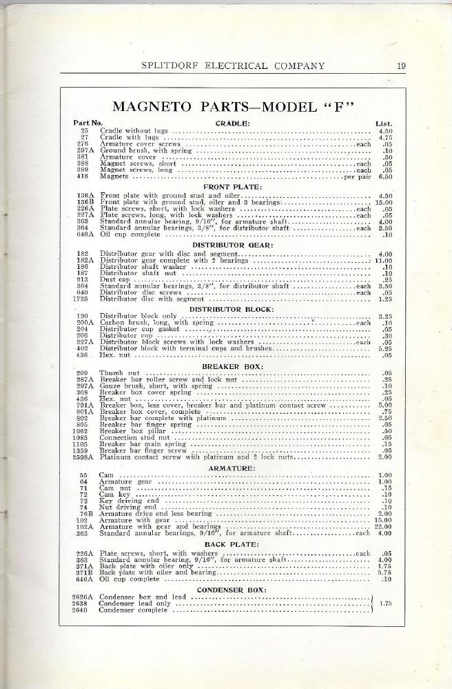 splitdorf-catalog-51-skinny-p19.png