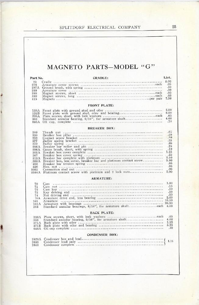 splitdorf-catalog-51-skinny-p23.png