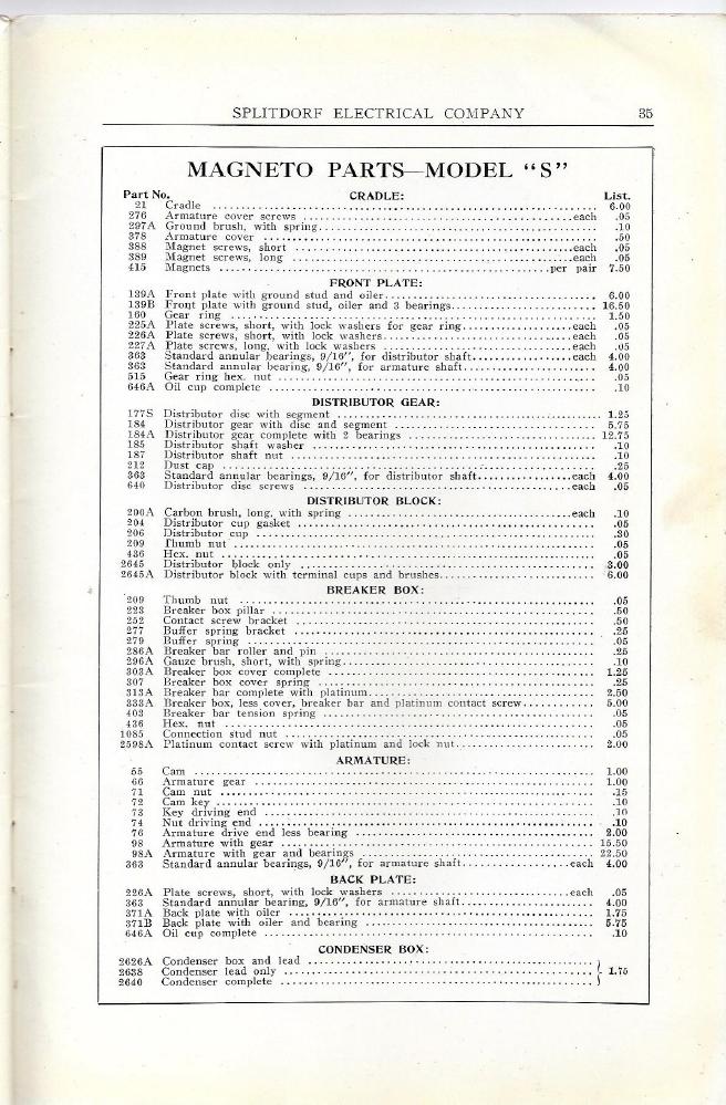 splitdorf-catalog-51-skinny-p35.png