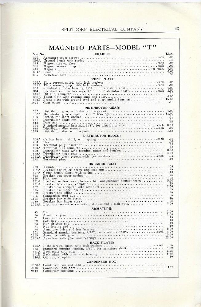 splitdorf-catalog-51-skinny-p43.png