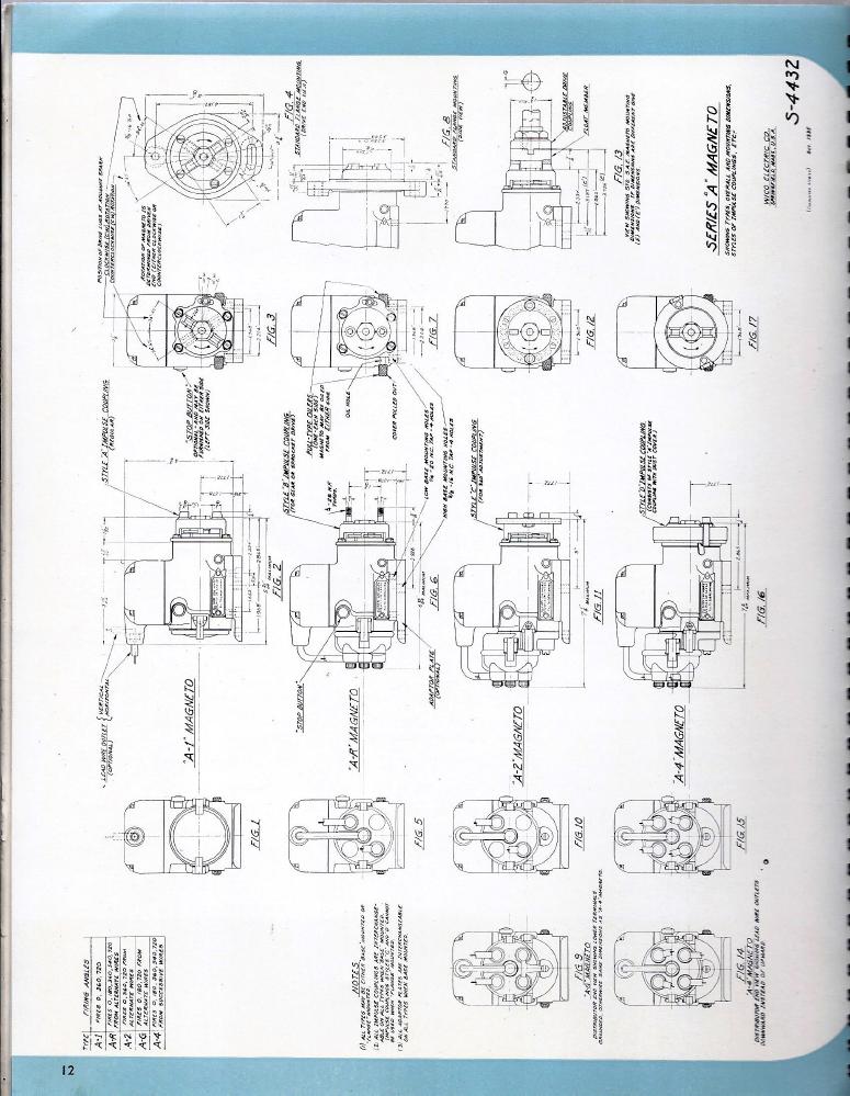 wico-catalog-1946-skinny-p.-12.png