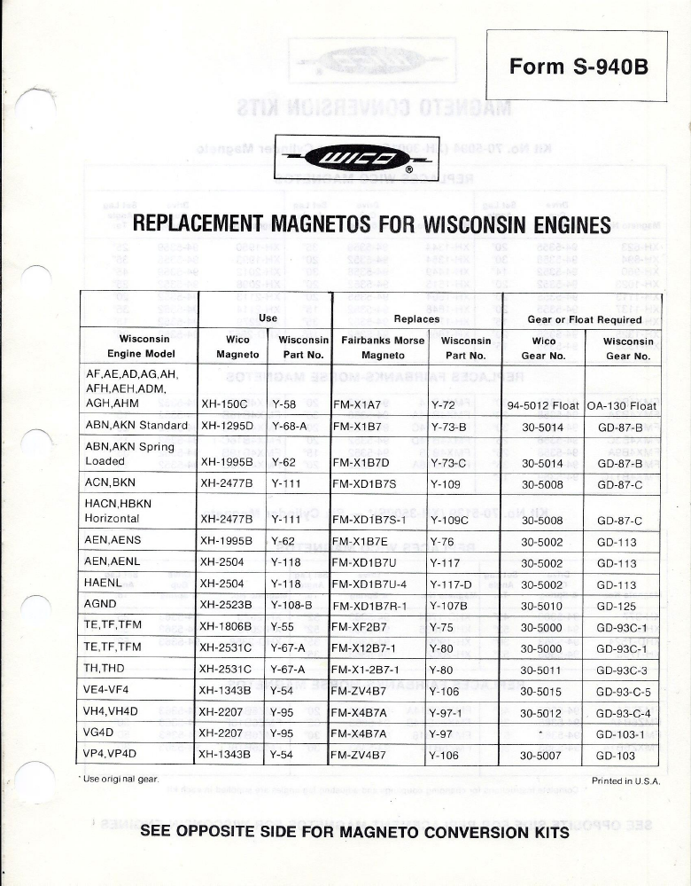 wico-mags-wisc-eng-skinny-p1.png
