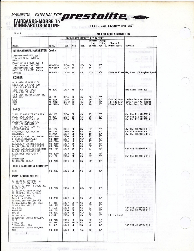 xh-xhd-ap-info-1981-skinny-p6.png