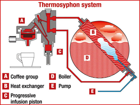 thermo-syphon.jpg