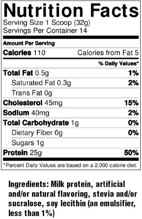 Milk Protein Nutritional Facts