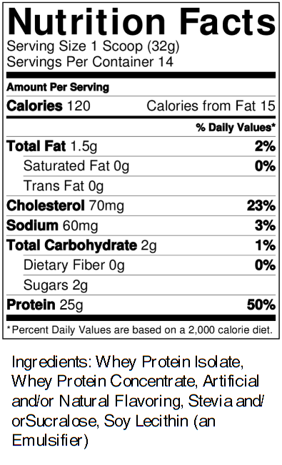 Whey BLEND Nutritional Facts