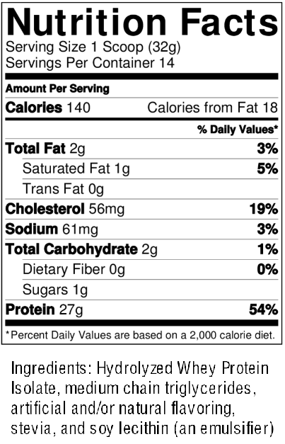 HydroPRO Nutritional Facts