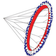 Patriotic  Wind Wheel