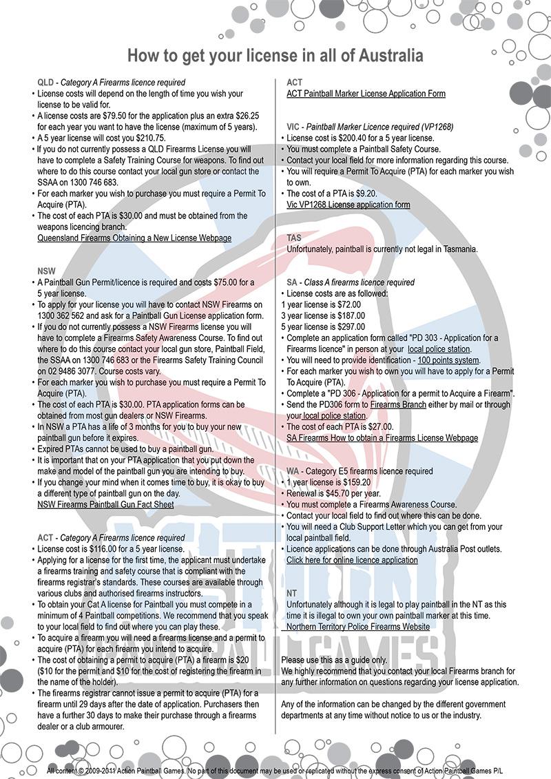 paintball-gun-license-faq.jpg