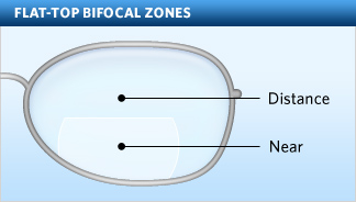 bifocals-flat-top-324x184.jpg