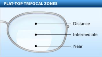 trifocal.jpg