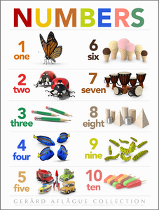 Teacher Created Numbers Classroom Poster