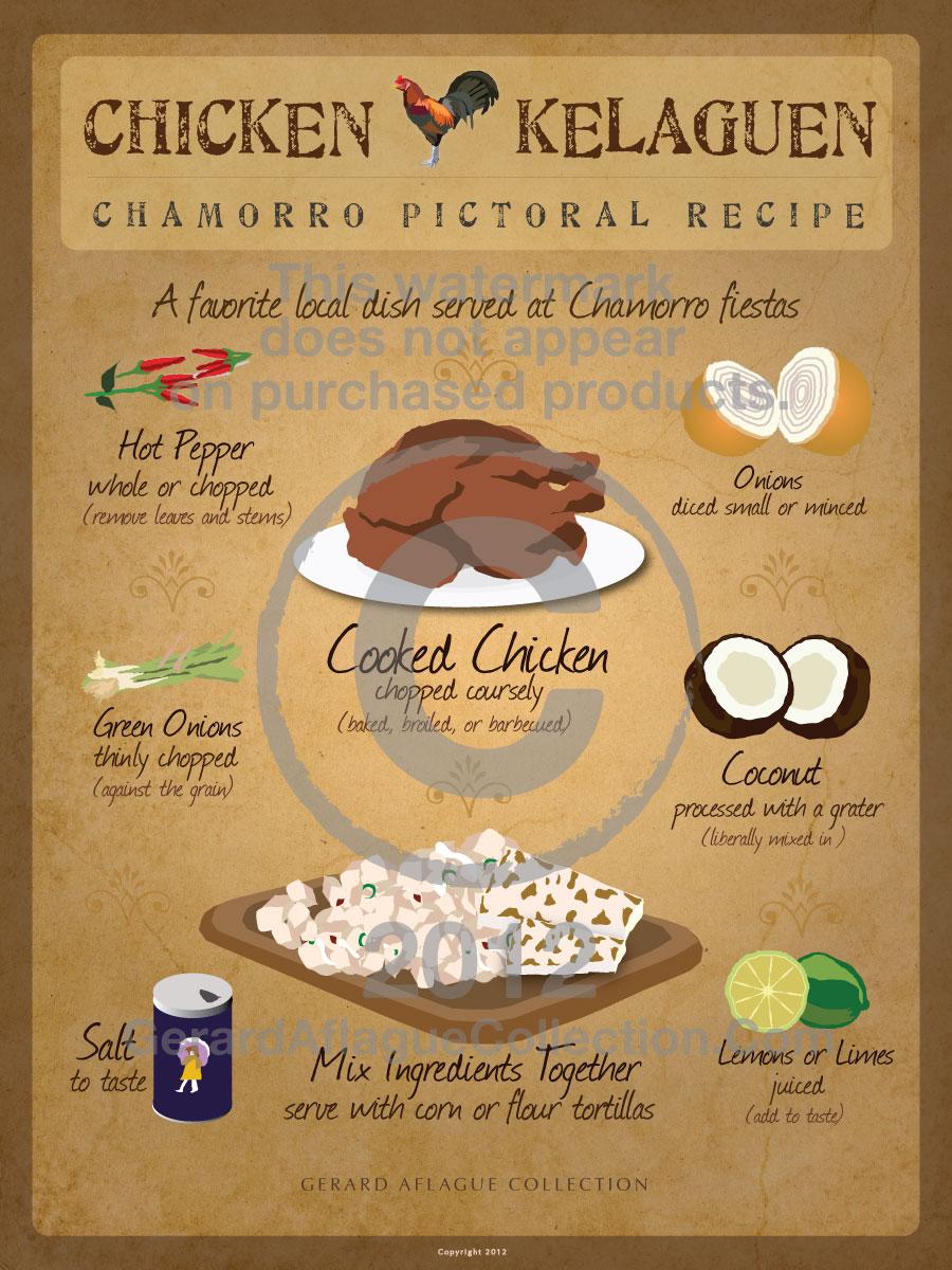 Recipe Poster