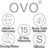 OVO Information