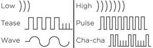 we-vibe-3-vibration-modes