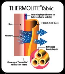 Sea To Summit Thermolite Reactor Sleeping Liner