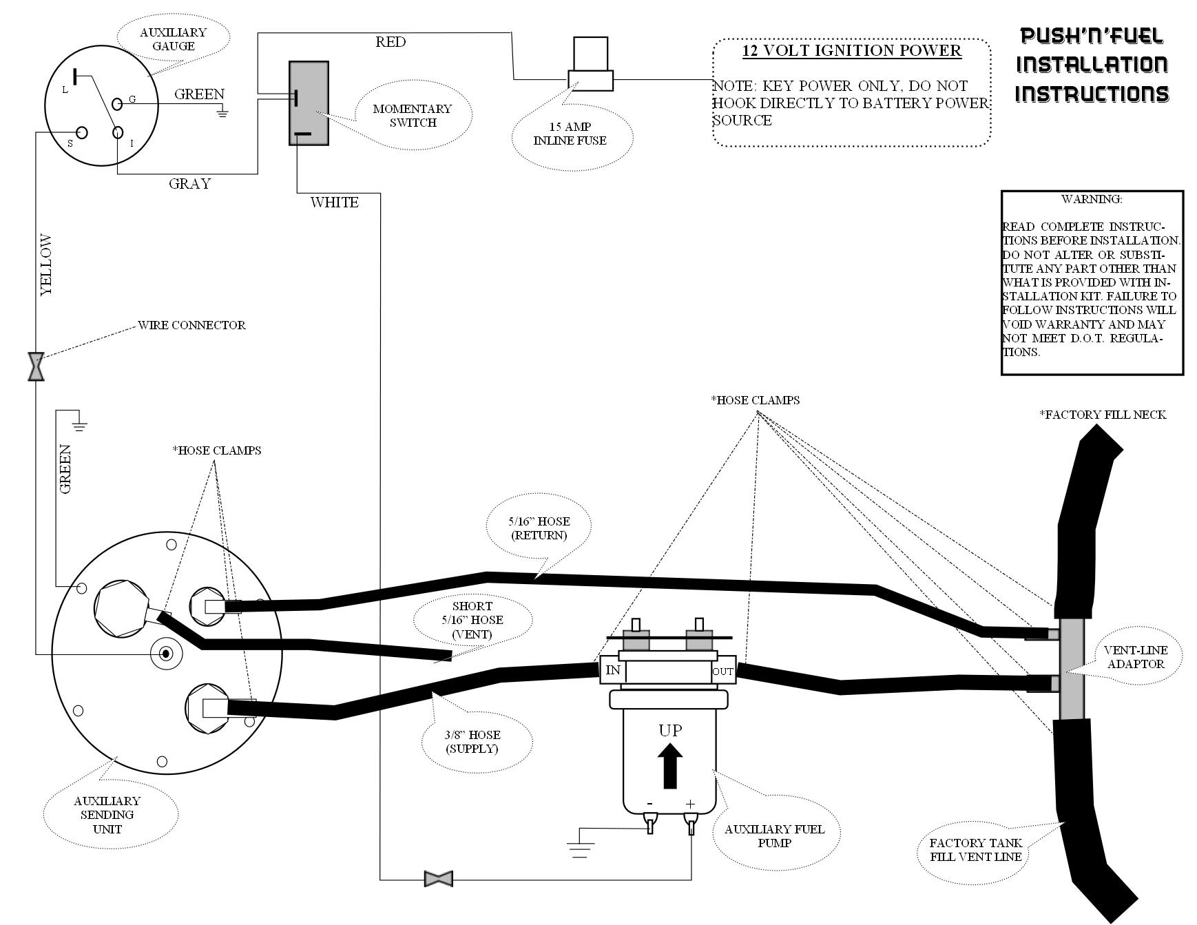pushnfuel_diagram.JPG