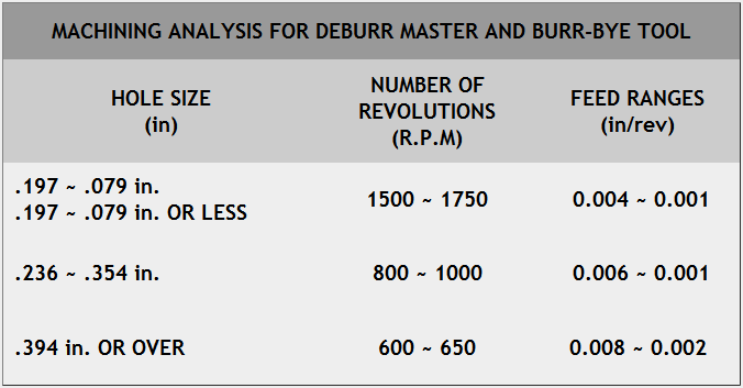 bbmachineanalysis.png