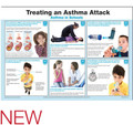 Treating an Asthma Attack Safety Poster