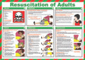 Resuscitation of Adults safety poster