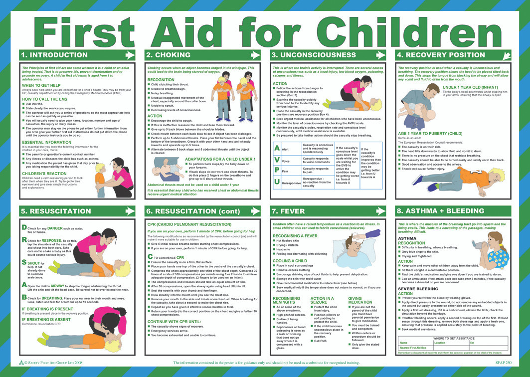 first aid manual Basic first aid instructions are so vital as it is the person on the spot, not a doctor or ambulance officer, that will clear a blocked airway and do cpr,.
