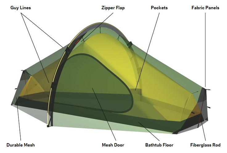 Hilleberg Enan  sc 1 st  Linton Outdoors & Hilleberg ENAN 1 Person Tent | Linton Outdoors
