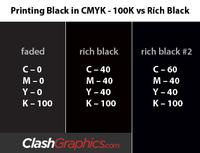 Printing Black Creating True Rich Black And When To Use