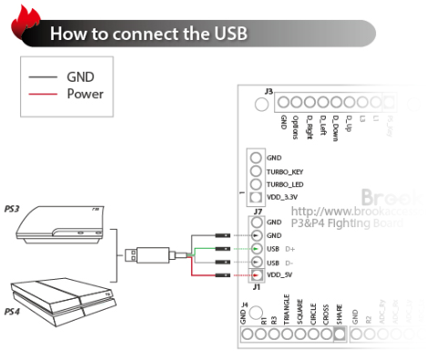 brook ps3 ps4 fight board pcba brook how to connect usb