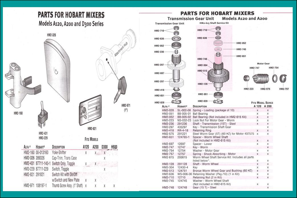 Hobart 20qt A200 Mixer Parts And Accessories