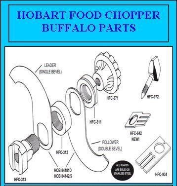 buffalo-choppers-1.jpg